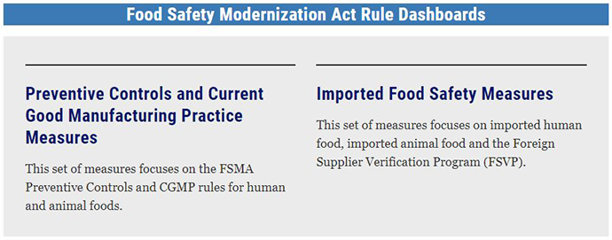 Infografía del tablero de FSMA