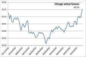 101819_chicago_wheatfutures_newsize-17