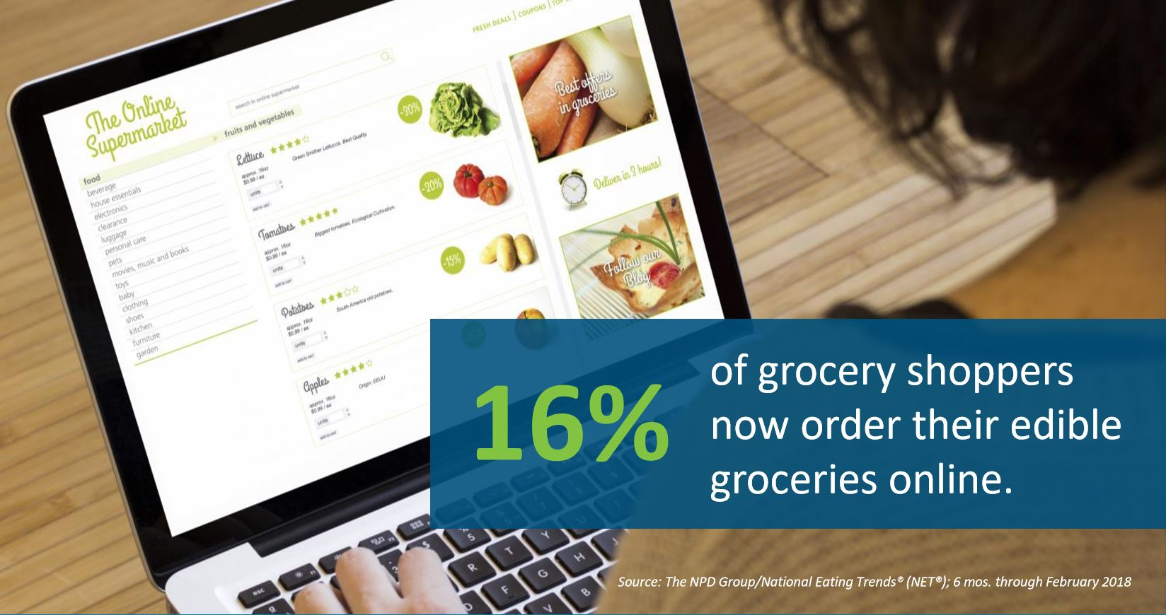 Online grocery shopping graphic