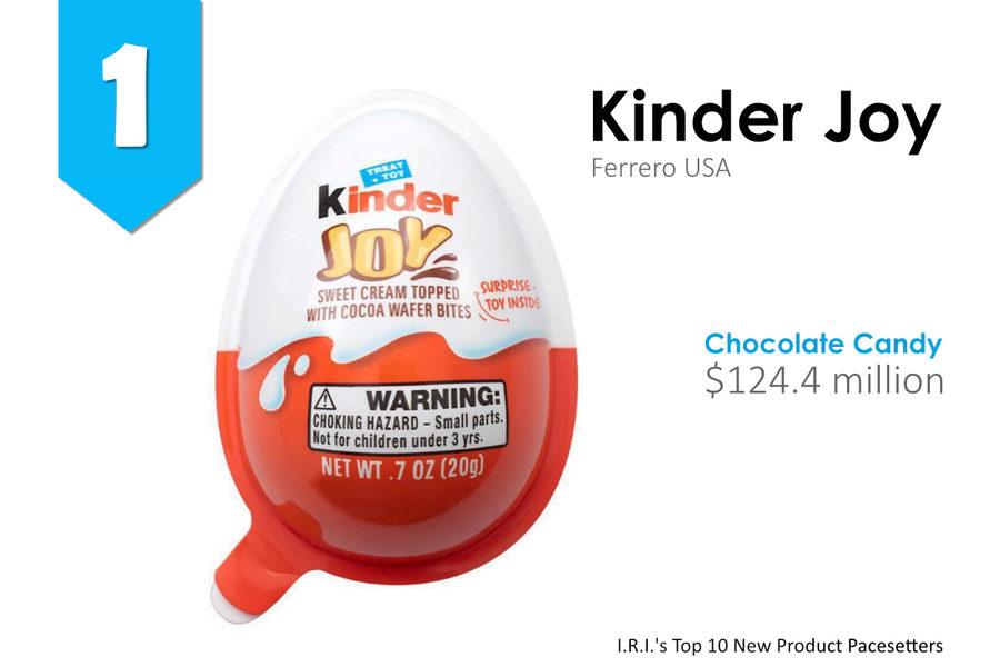 IRI New Product Pacesetters: Kinder Joy