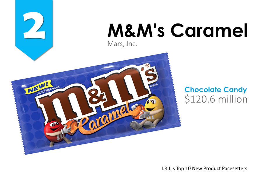 IRI New Product Pacesetters: M&M's Caramel