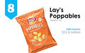 IRI New Product Pacesetters: Lay's Poppables