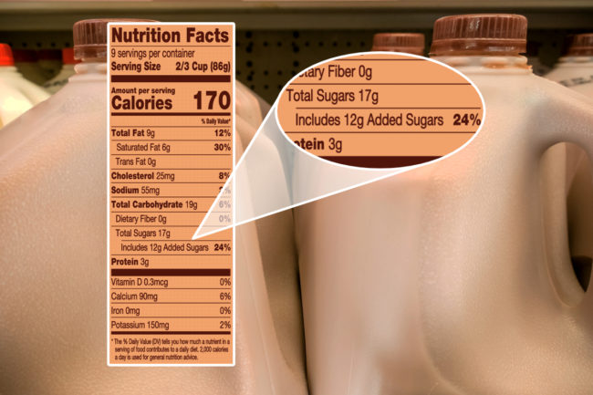 Chocolate milk added sugars