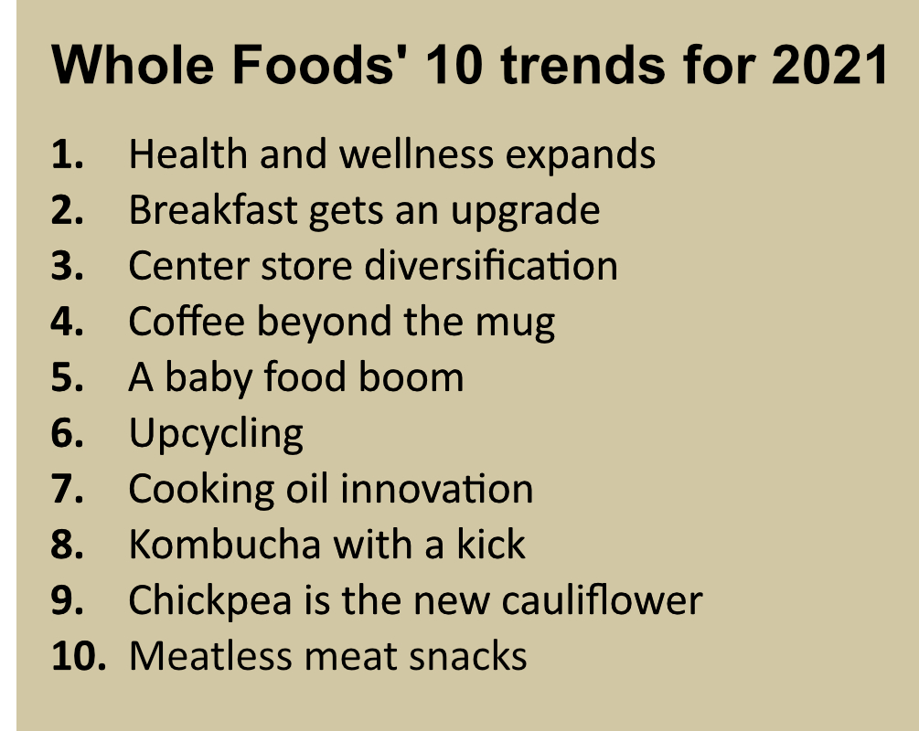 Whole Foods 10 trends list