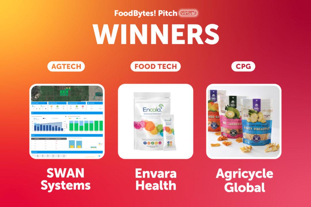 FoodBytes! Pitch 2020 winners