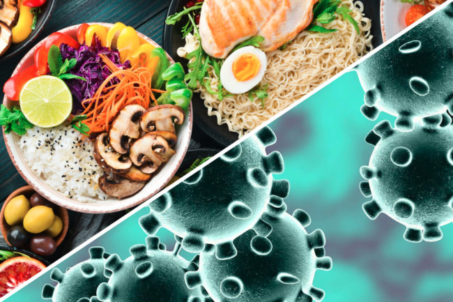 Food and coronavirus correlation
