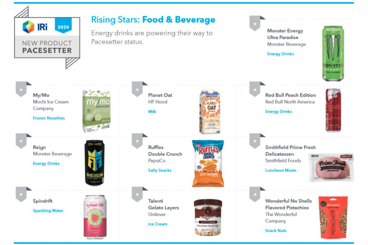 IRI top 10 new food and beverage product rising stars chart