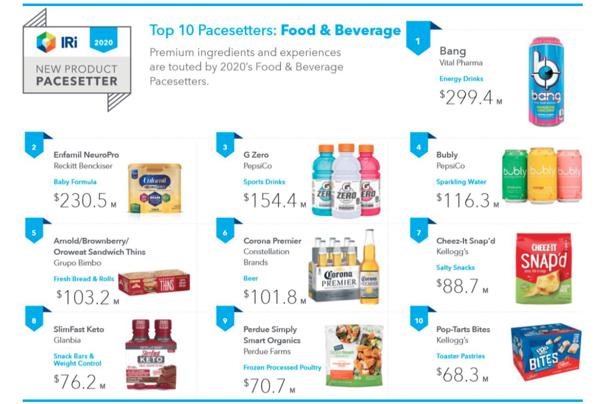 IRI top 10 new food and beverage product pacesetters chart