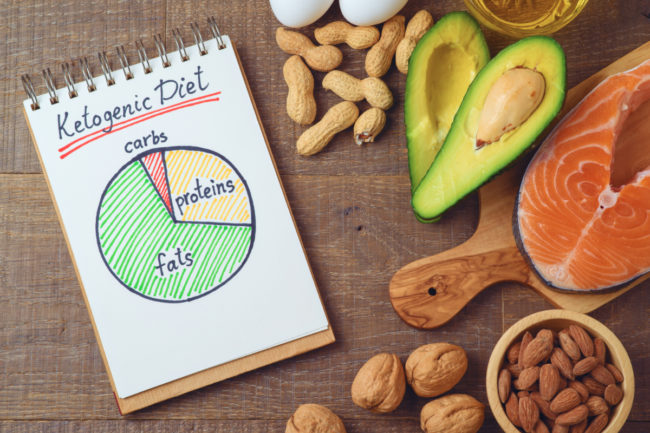 Keto diet notebook and foods
