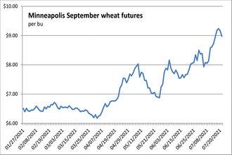 072221minneapolis wheatfutures newsize