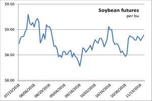 111618_soybeanfutures_newsize-20