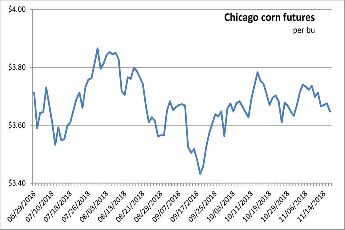 Hopes For A Us China Trade Agreement Support Soybean Futures