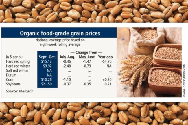 Organic grain chart