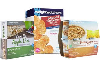 Ndf-weight-watchers-goals-photo