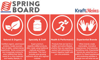 Springboard lead