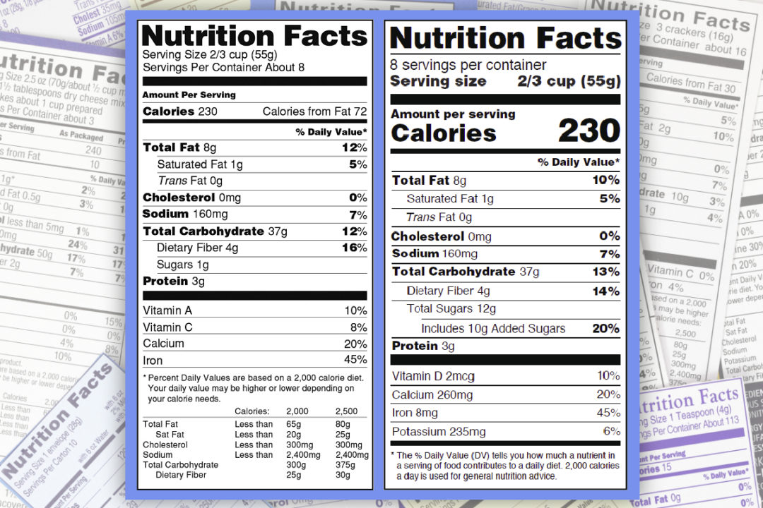 Old vs new Nutrition Facts Panel