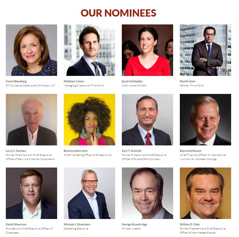 Campbell Soup board nominees