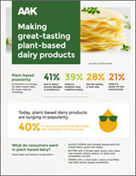 Making great-tasting plant-based dairy products