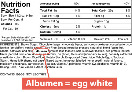 Albumen = egg whites