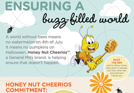 Honey Nut Cheerios infographic