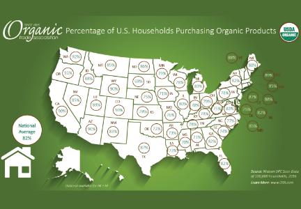 Organic ingredient suppliers work to meet demand | Food