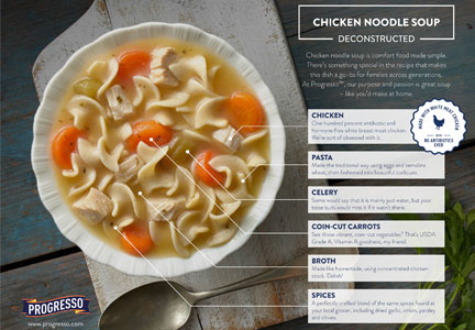 Progresso chicken noodle soup with no antibiotics