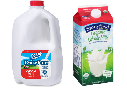 State of the industry: Dairy, whole-fat white milk