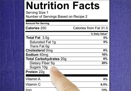 Pointing to sugar amount on nutrition facts label