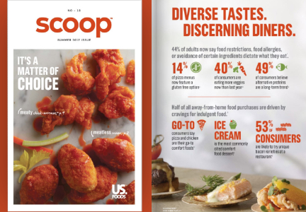 New products from US Foods cater to choosy diners | Food