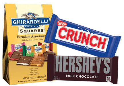 Transmar cocoa clients - Hershey, Ghirardelli, Nestle